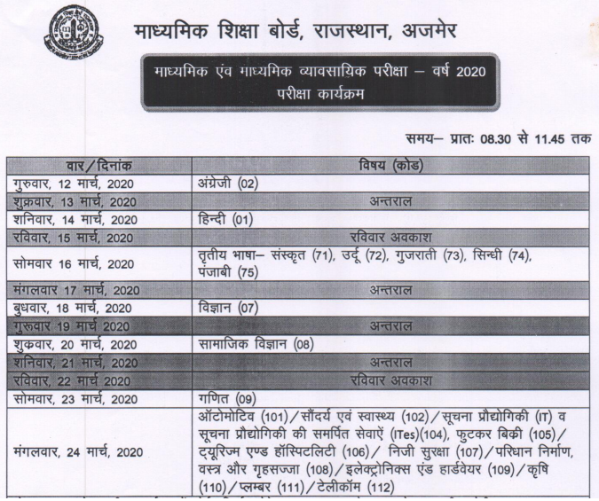 Rajasthan Board 10th Class Time Table 2020 PDF Download RBSE Ajmer Board