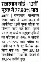 Rajasthan Board 12th Supplementary Result 2020 RBSE Arts Science Commerce Result date
