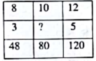 Rajasthan BSTC Answer Key 2020, 31 August Pre DElEd Cut-off Marks
