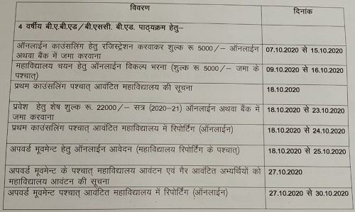 Rajasthan PTET Counselling 2020 B.Ed College Seat Counselling Schedule Registration date, Cut Off
