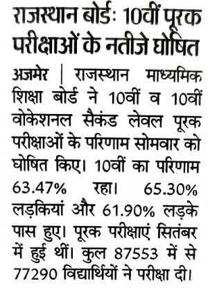 Rajasthan Board 10th Supplementary Result 2020 RBSE 10th Class Result date