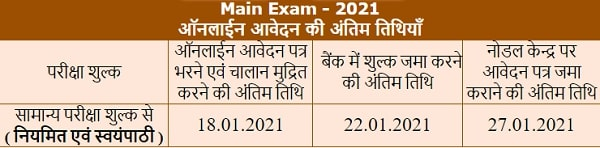 Rajasthan Board Exam Online Form 2021 Regular /Private RBSE 10th and 12th Exam Application Form 2021