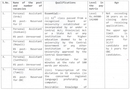 Ministry of Law Justice Recruitment 2020 for Personal Assistant Vacancy