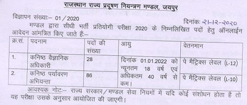 Rajasthan State Pollution Board Recruitment 2021 Apply Online form