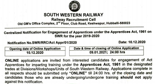 South Western Railway Recruitment 2021 Apply Online for 1004 Apprentice Vacancy
